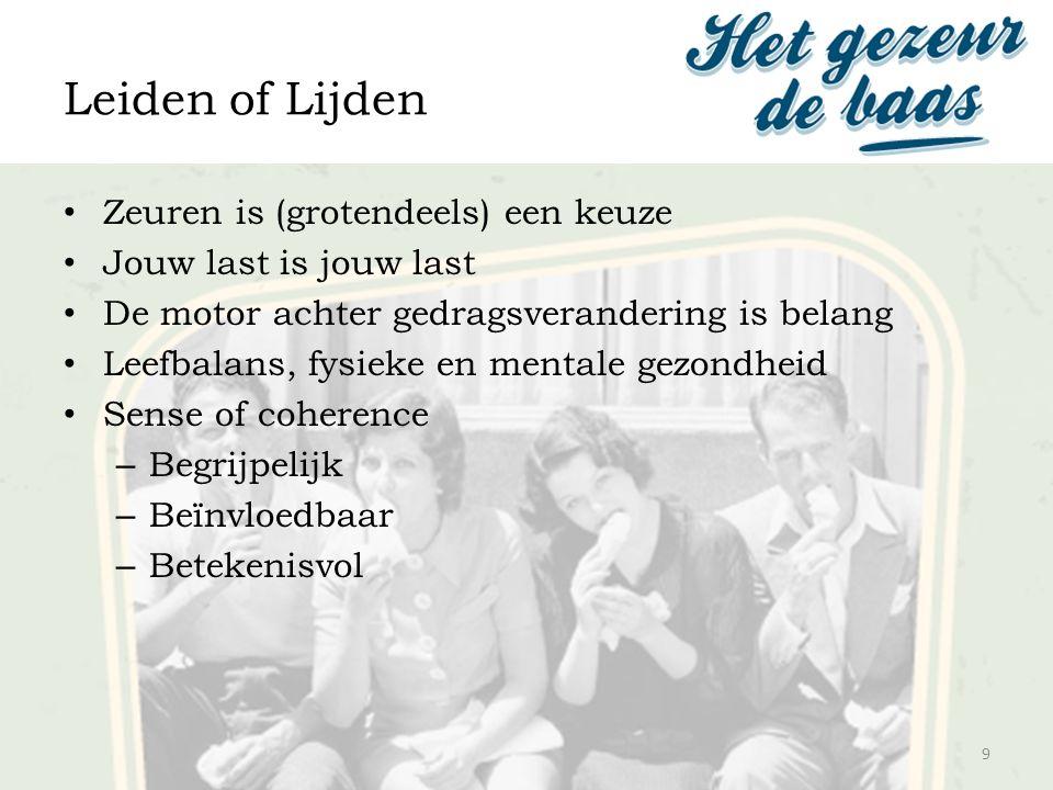 Leiden of Lijden Zeuren is (grotendeels) een keuze Jouw last is jouw last De motor achter gedragsverandering is belang Leefbalans, fysieke en mentale gezondheid Sense of coherence – Begrijpelijk – Beïnvloedbaar – Betekenisvol 9