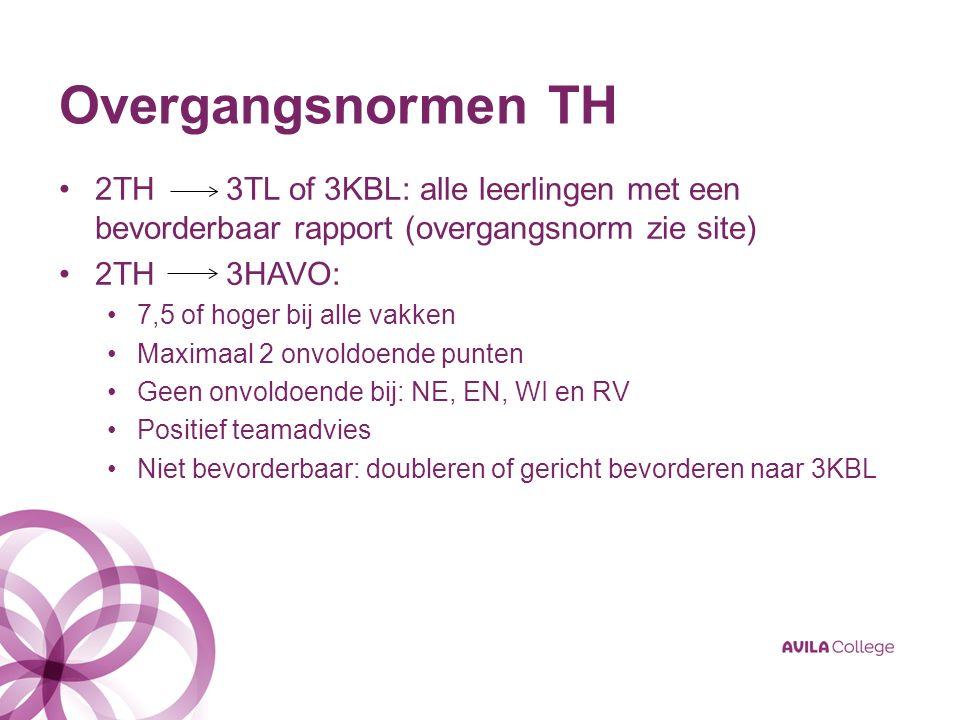 Overgangsnormen TH 2TH 3TL of 3KBL: alle leerlingen met een bevorderbaar rapport (overgangsnorm zie site) 2TH 3HAVO: 7,5 of hoger bij alle vakken Maxi