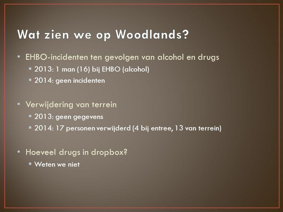 EHBO-incidenten ten gevolgen van alcohol en drugs  2013: 1 man (16) bij EHBO (alcohol)  2014: geen incidenten Verwijdering van terrein  2013: geen gegevens  2014: 17 personen verwijderd (4 bij entree, 13 van terrein) Hoeveel drugs in dropbox.