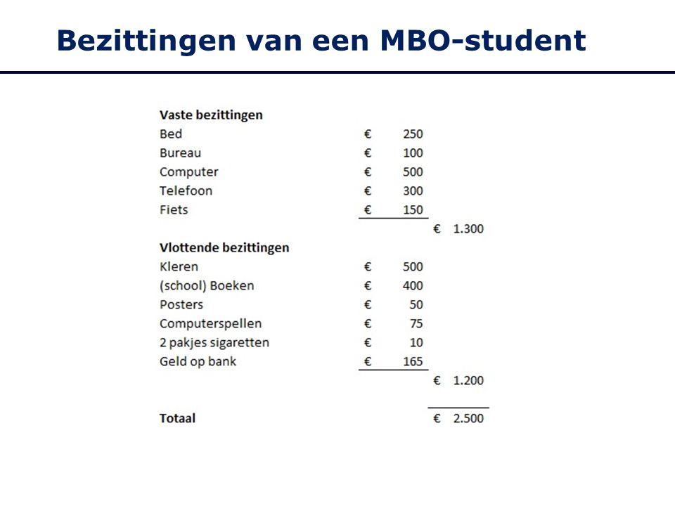 Bezittingen van een MBO-student