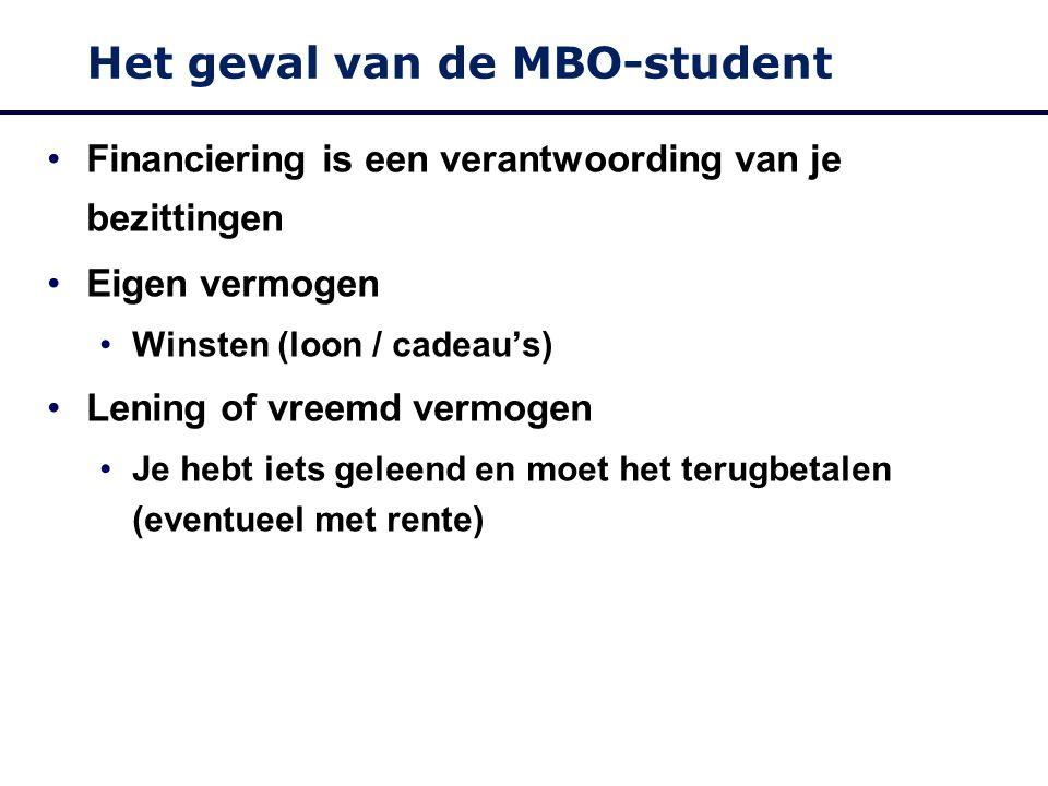 Het geval van de MBO-student Financiering is een verantwoording van je bezittingen Eigen vermogen Winsten (loon / cadeau's) Lening of vreemd vermogen Je hebt iets geleend en moet het terugbetalen (eventueel met rente)