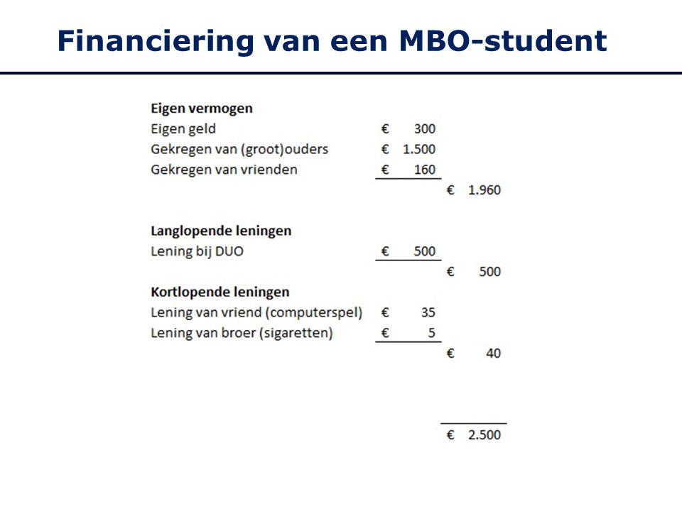 Financiering van een MBO-student