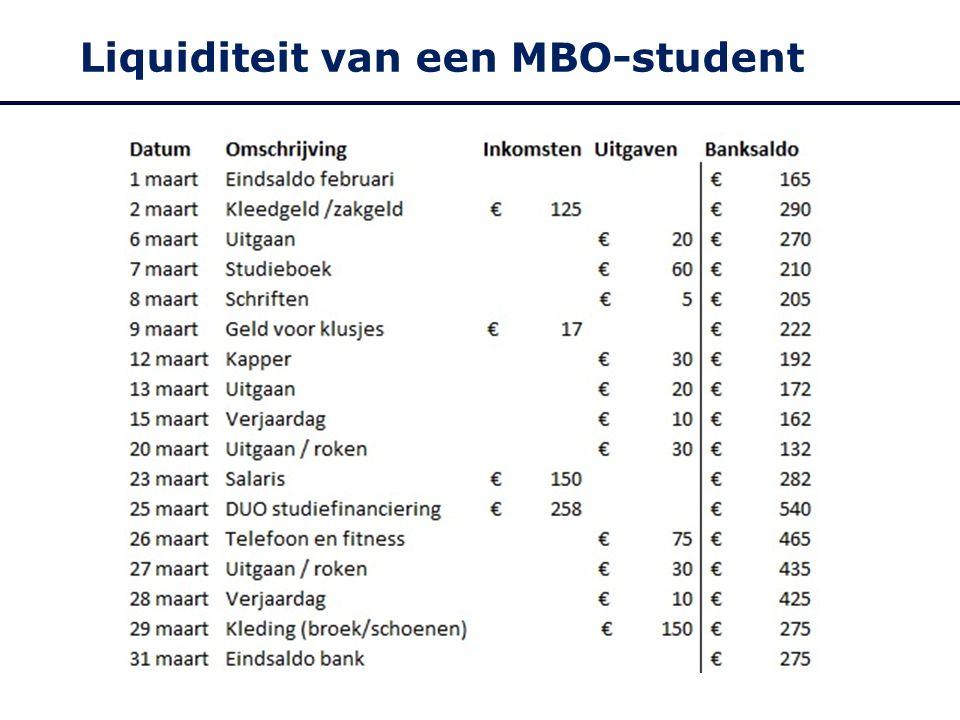 Liquiditeit van een MBO-student