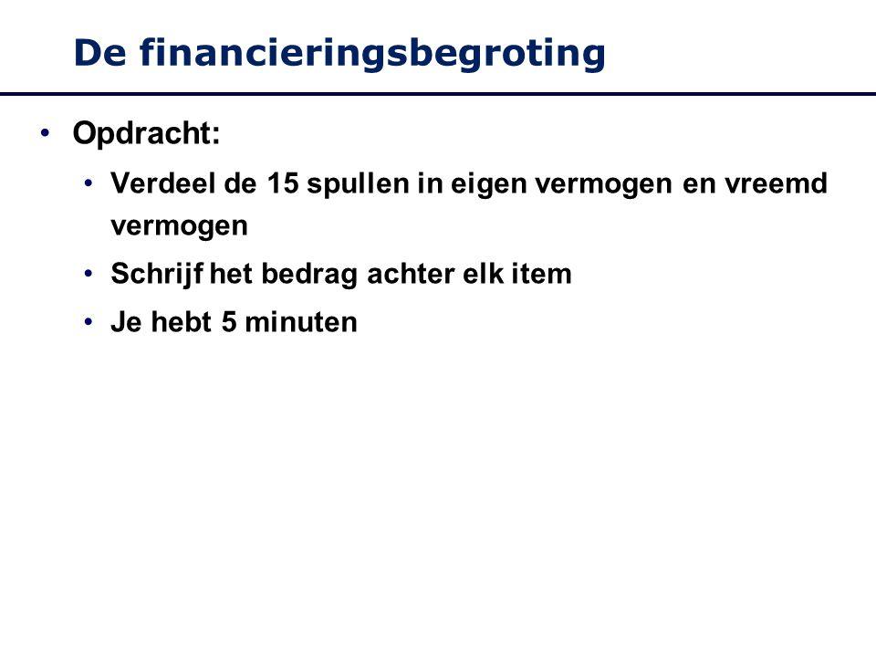 De financieringsbegroting Opdracht: Verdeel de 15 spullen in eigen vermogen en vreemd vermogen Schrijf het bedrag achter elk item Je hebt 5 minuten