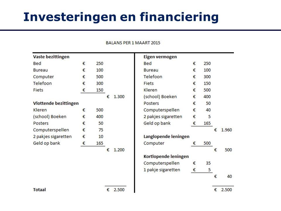 Investeringen en financiering