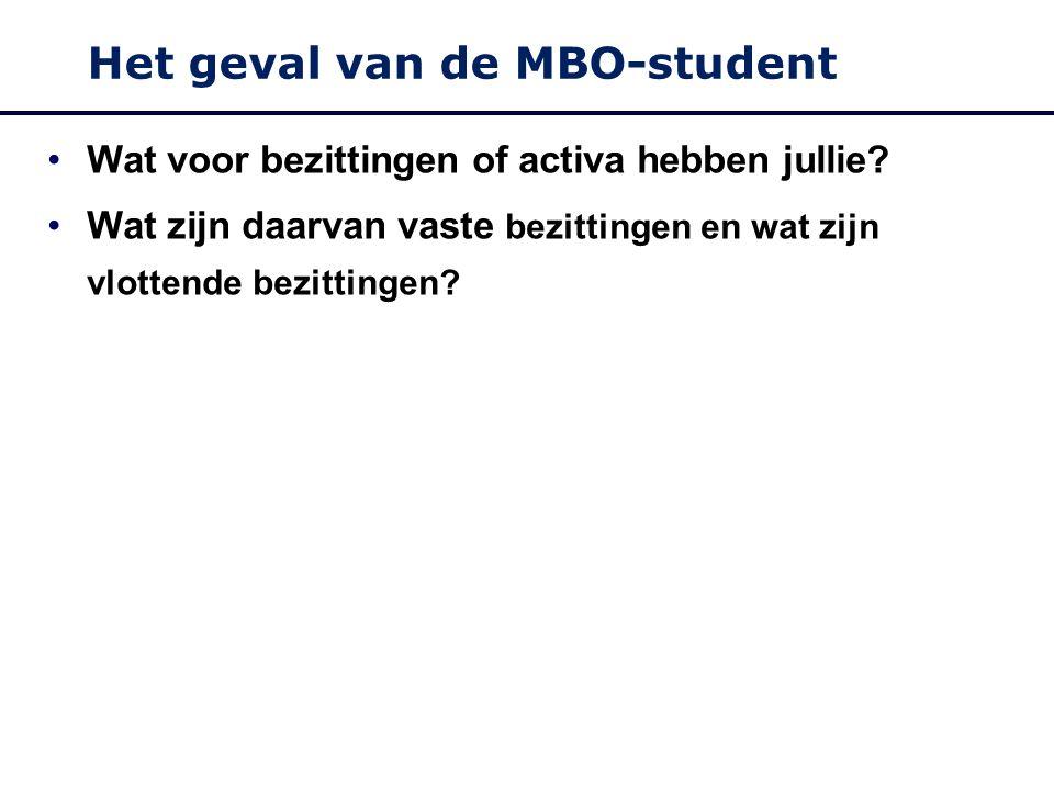 Het geval van de MBO-student Wat voor bezittingen of activa hebben jullie.