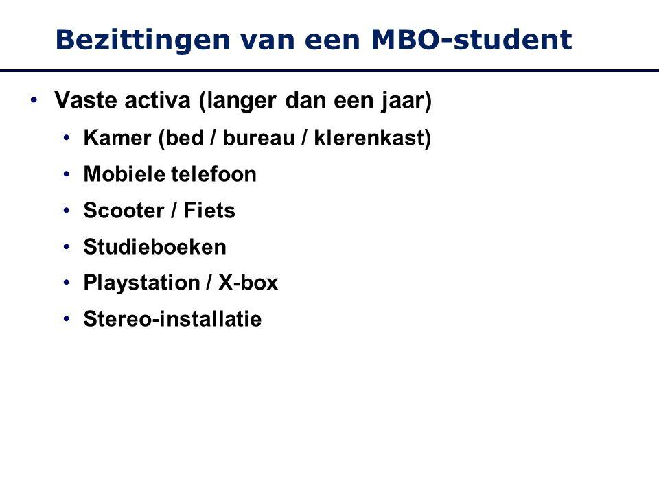Bezittingen van een MBO-student Vaste activa (langer dan een jaar) Kamer (bed / bureau / klerenkast) Mobiele telefoon Scooter / Fiets Studieboeken Playstation / X-box Stereo-installatie