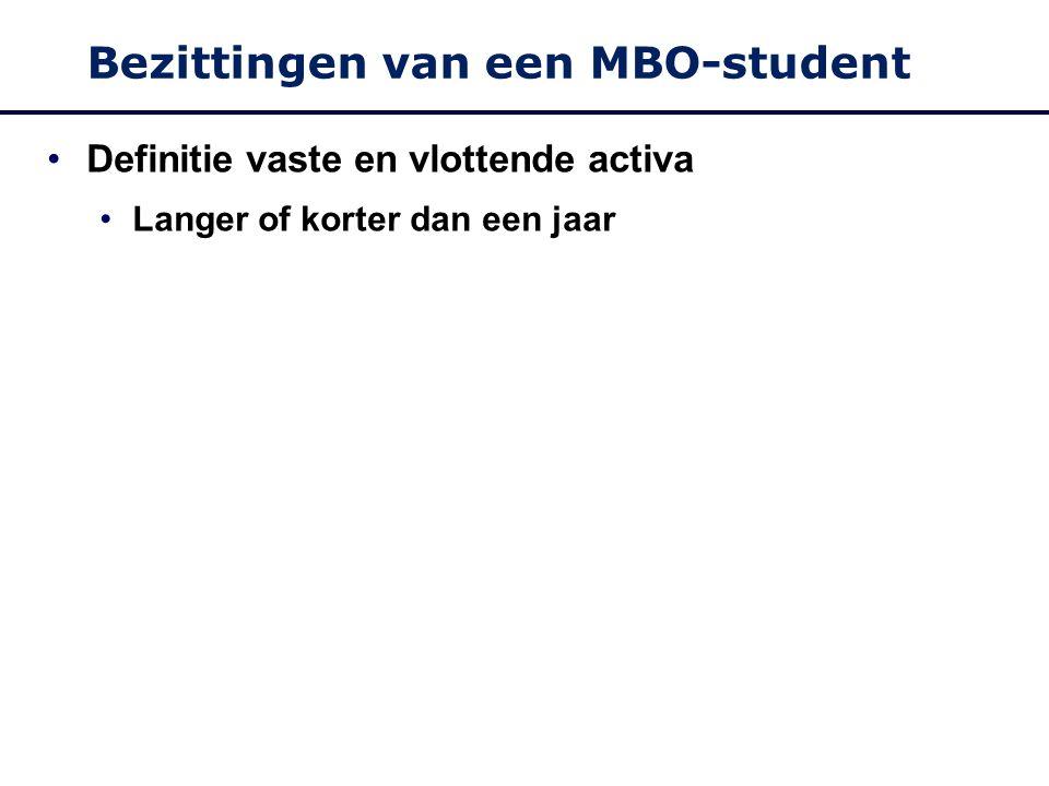 Uitgaven van een MBO-student