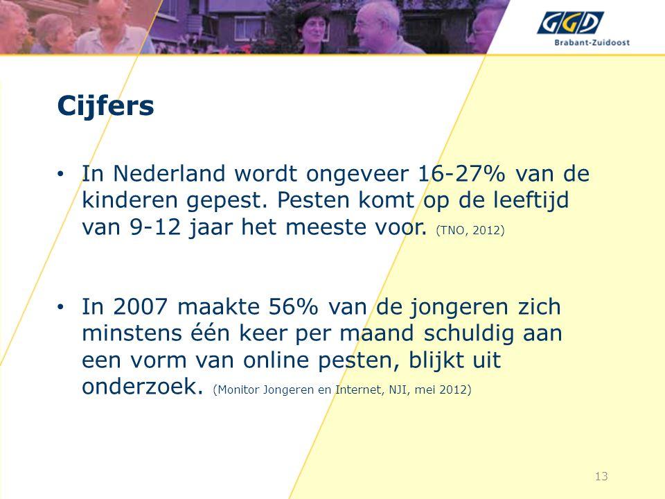 Cijfers In Nederland wordt ongeveer 16-27% van de kinderen gepest.
