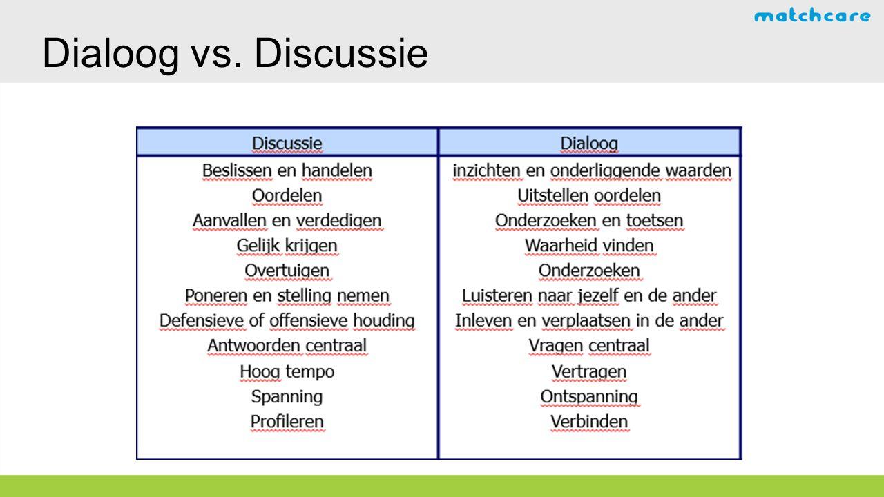 Dialoog vs. Discussie
