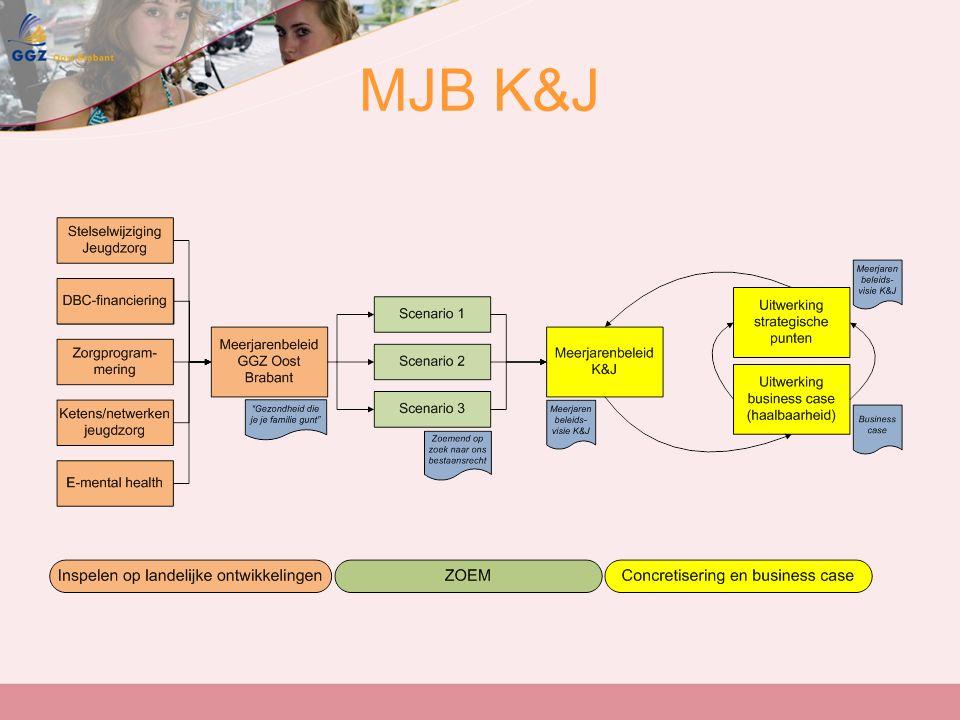 MJB K&J