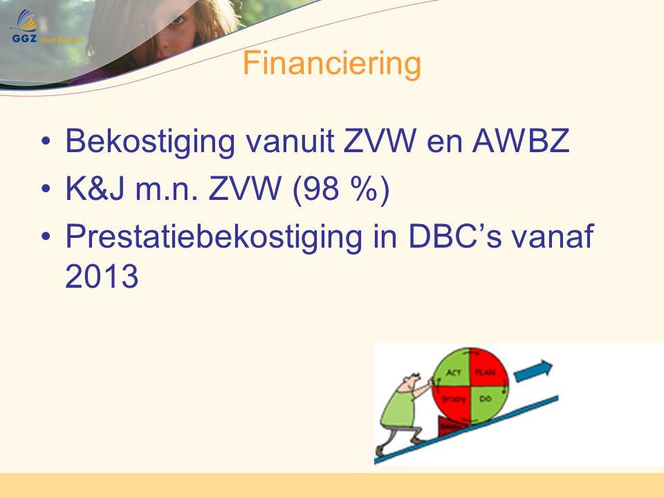 Financiering Bekostiging vanuit ZVW en AWBZ K&J m.n.
