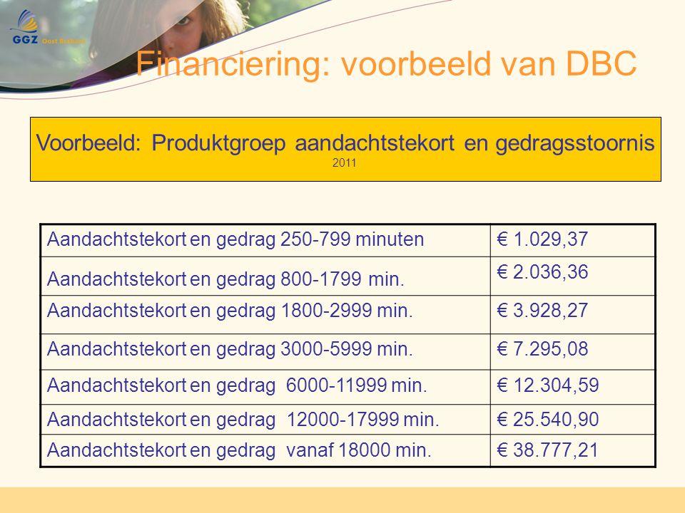 Financiering: voorbeeld van DBC Voorbeeld: Produktgroep aandachtstekort en gedragsstoornis 2011 Aandachtstekort en gedrag 250-799 minuten€ 1.029,37 Aandachtstekort en gedrag 800-1799 min.