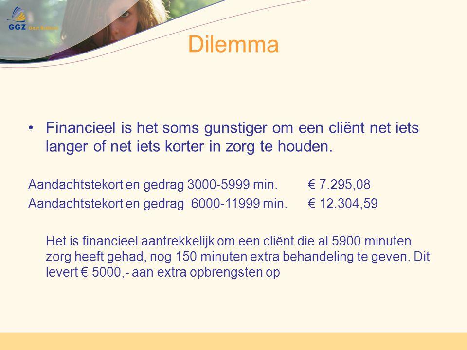 Dilemma Financieel is het soms gunstiger om een cliënt net iets langer of net iets korter in zorg te houden.