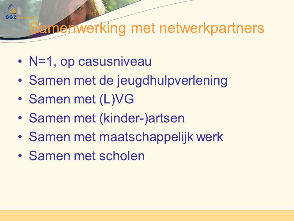 Samenwerking met netwerkpartners N=1, op casusniveau Samen met de jeugdhulpverlening Samen met (L)VG Samen met (kinder-)artsen Samen met maatschappelijk werk Samen met scholen