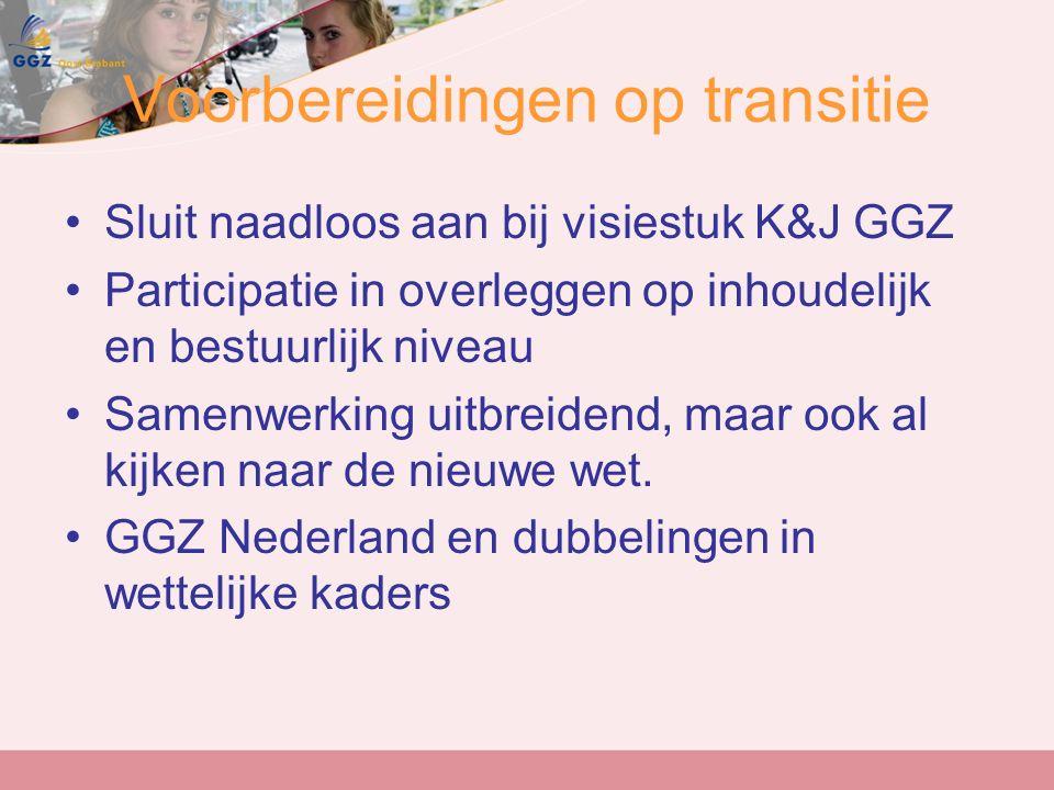 Voorbereidingen op transitie Sluit naadloos aan bij visiestuk K&J GGZ Participatie in overleggen op inhoudelijk en bestuurlijk niveau Samenwerking uitbreidend, maar ook al kijken naar de nieuwe wet.