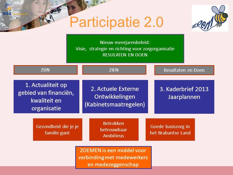 Participatie 2.0 ZOEMEN is een middel voor verbinding met medewerkers en medezeggenschap Gezondheid die je je familie gunt 3.