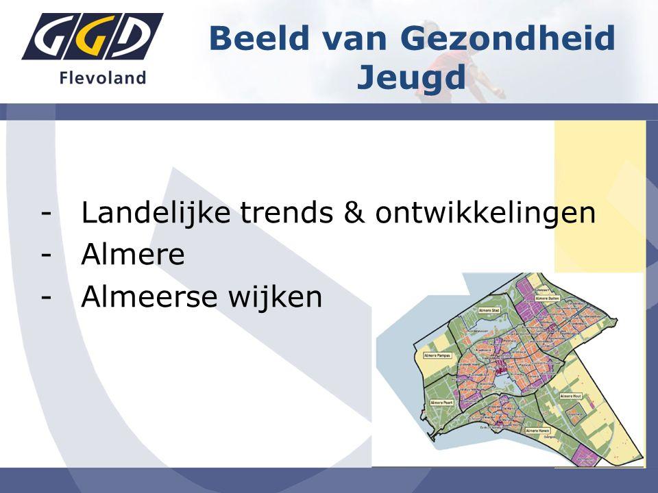 -Landelijke trends & ontwikkelingen -Almere -Almeerse wijken Beeld van Gezondheid Jeugd