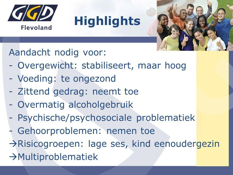Aandacht nodig voor: -Overgewicht: stabiliseert, maar hoog -Voeding: te ongezond -Zittend gedrag: neemt toe -Overmatig alcoholgebruik -Psychische/psyc