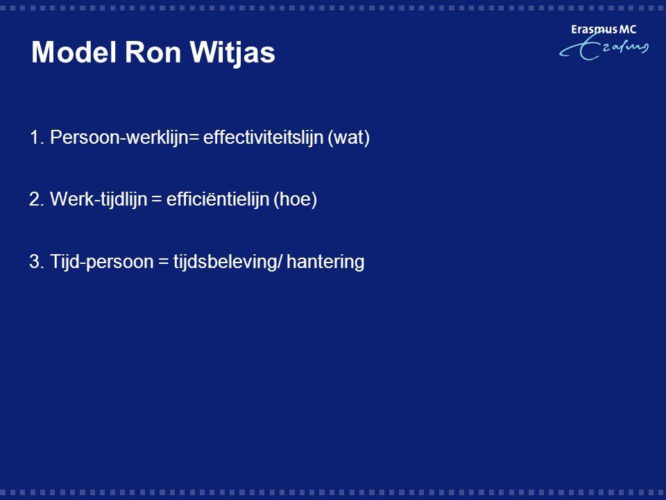 Model Ron Witjas 1.Persoon-werklijn= effectiviteitslijn (wat) 2.Werk-tijdlijn = efficiëntielijn (hoe) 3.Tijd-persoon = tijdsbeleving/ hantering