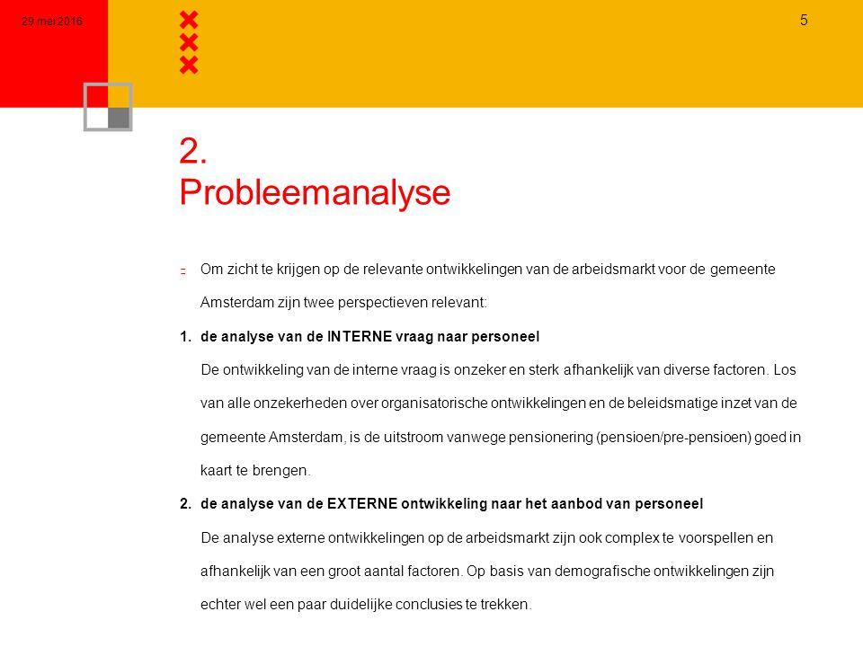 2. Probleemanalyse n Om zicht te krijgen op de relevante ontwikkelingen van de arbeidsmarkt voor de gemeente Amsterdam zijn twee perspectieven relevan