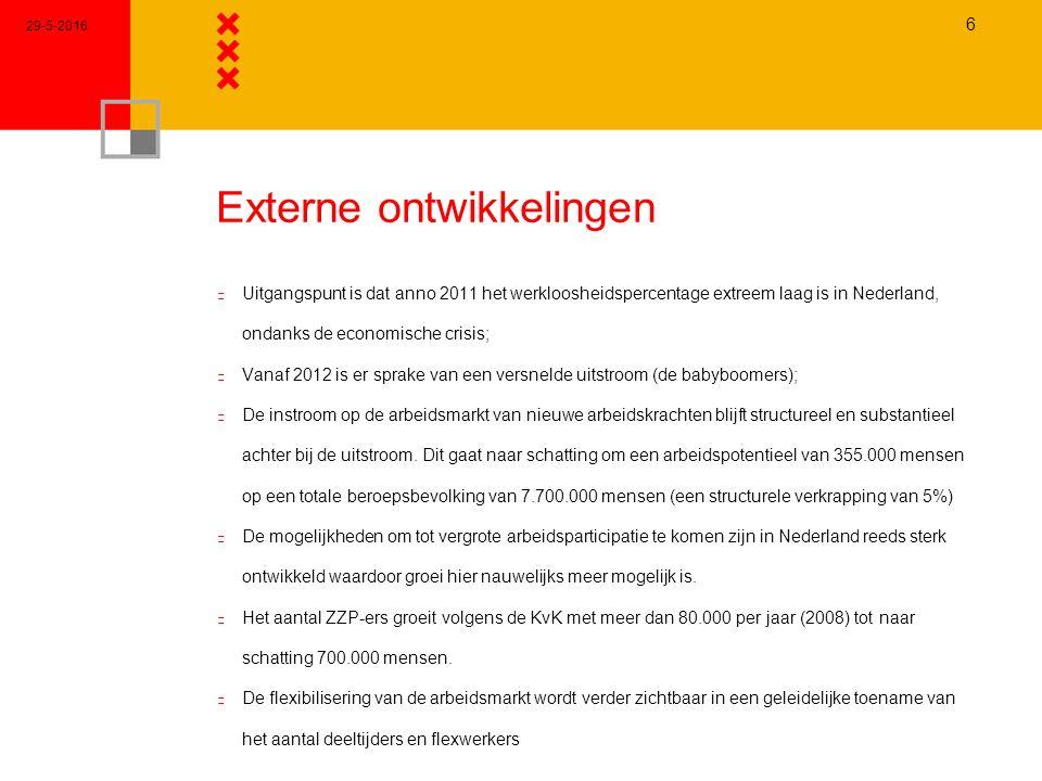 Externe ontwikkelingen n Uitgangspunt is dat anno 2011 het werkloosheidspercentage extreem laag is in Nederland, ondanks de economische crisis; n Vanaf 2012 is er sprake van een versnelde uitstroom (de babyboomers); n De instroom op de arbeidsmarkt van nieuwe arbeidskrachten blijft structureel en substantieel achter bij de uitstroom.