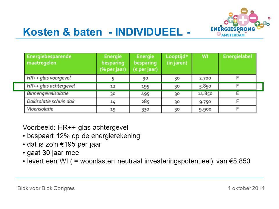 Kosten & baten - INDIVIDUEEL - Voorbeeld: HR++ glas achtergevel bespaart 12% op de energierekening dat is zo'n €195 per jaar gaat 30 jaar mee levert een WI ( = woonlasten neutraal investeringspotentieel) van €5.850 Blok voor Blok Congres 1 oktober 2014