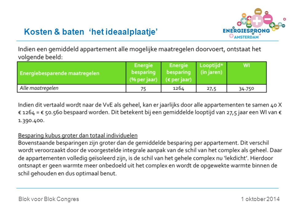 Kosten & baten 'het ideaalplaatje' Blok voor Blok Congres 1 oktober 2014