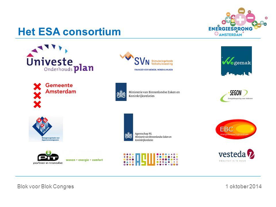 Marketing & Communicatie Blok voor Blok Congres 1 oktober 2014
