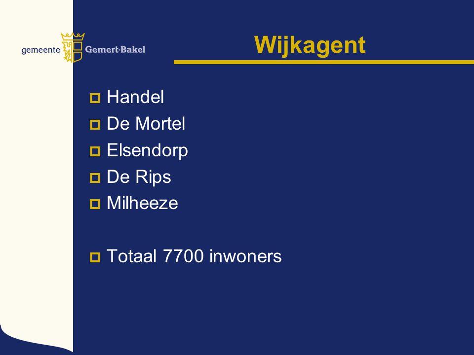 Wijkagent  Handel  De Mortel  Elsendorp  De Rips  Milheeze  Totaal 7700 inwoners