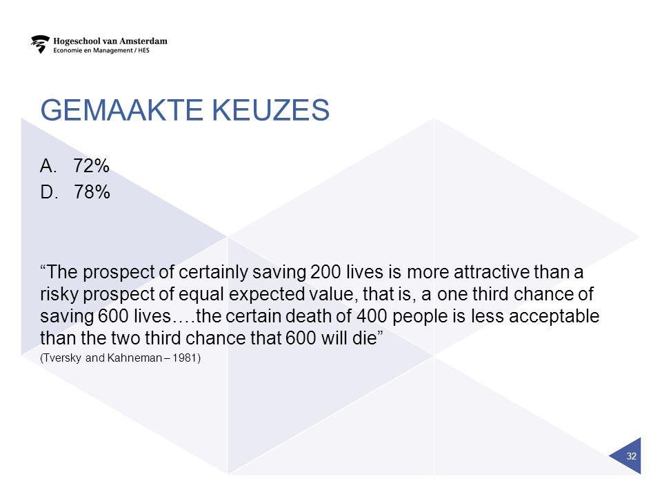 GEMAAKTE KEUZES A.72% D.