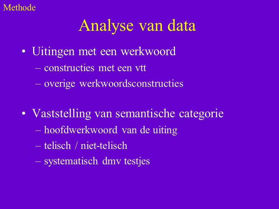 Analyse van data Uitingen met een werkwoord –constructies met een vtt –overige werkwoordsconstructies Vaststelling van semantische categorie –hoofdwerkwoord van de uiting –telisch / niet-telisch –systematisch dmv testjes Methode