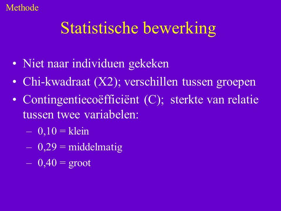 Statistische bewerking Niet naar individuen gekeken Chi-kwadraat (X2); verschillen tussen groepen Contingentiecoëfficiënt (C); sterkte van relatie tussen twee variabelen: – 0,10 = klein – 0,29 = middelmatig – 0,40 = groot Methode