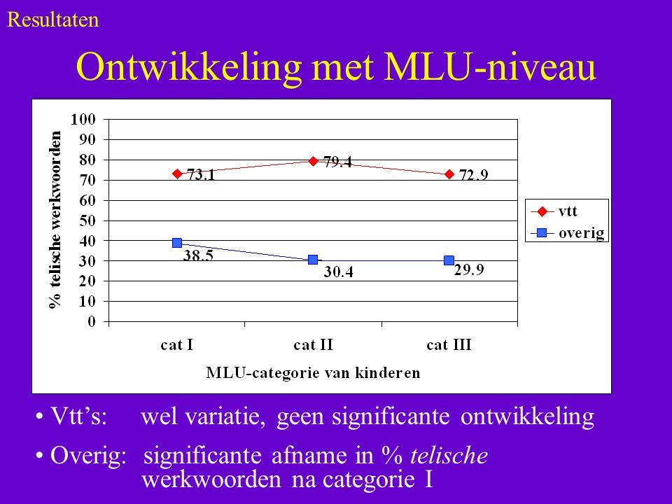 Ontwikkeling met MLU-niveau Vtt's: wel variatie, geen significante ontwikkeling Overig: significante afname in % telische werkwoorden na categorie I Resultaten