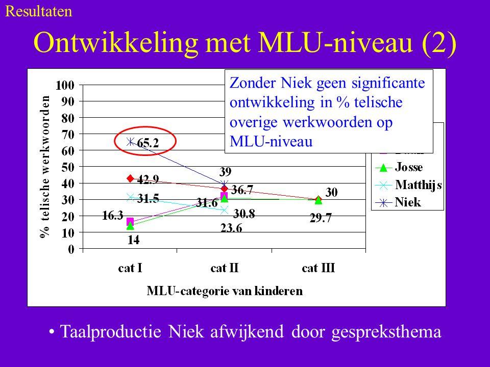 Ontwikkeling met MLU-niveau (2) Taalproductie Niek afwijkend door gespreksthema Zonder Niek geen significante ontwikkeling in % telische overige werkwoorden op MLU-niveau Resultaten