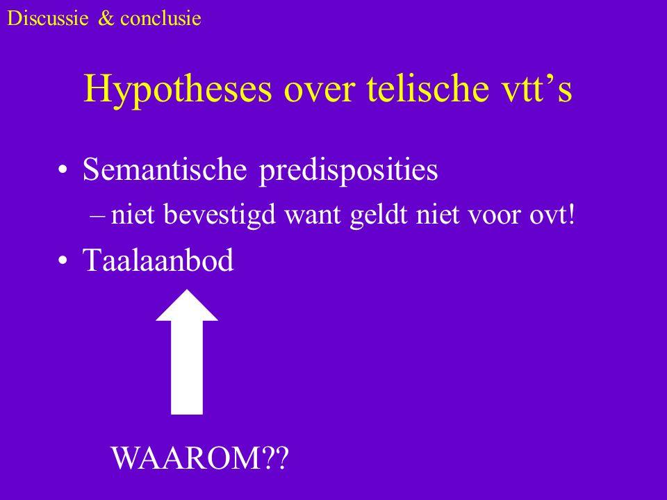 Hypotheses over telische vtt's Semantische predisposities –niet bevestigd want geldt niet voor ovt.
