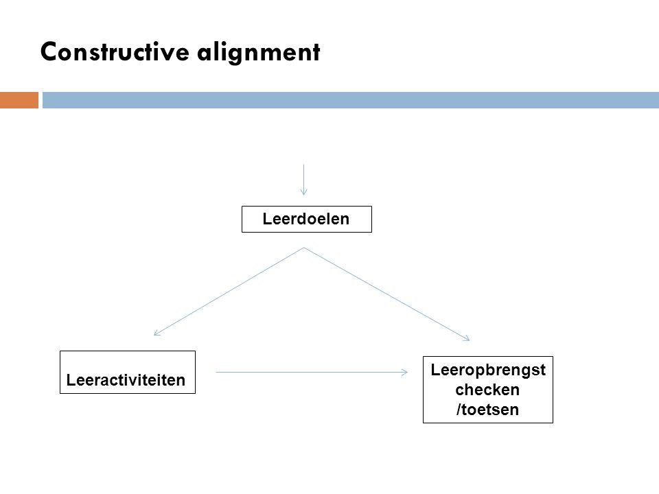 Constructive alignment Leeropbrengst checken /toetsen Leerdoelen Leeractiviteiten