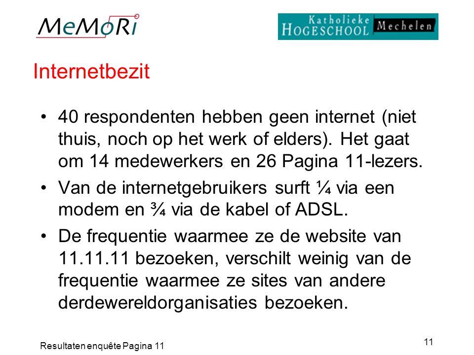 Resultaten enquête Pagina 11 11 Internetbezit 40 respondenten hebben geen internet (niet thuis, noch op het werk of elders). Het gaat om 14 medewerker