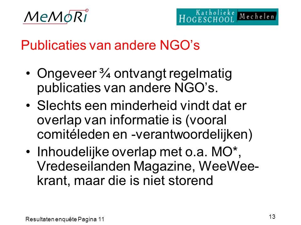 Resultaten enquête Pagina 11 13 Publicaties van andere NGO's Ongeveer ¾ ontvangt regelmatig publicaties van andere NGO's. Slechts een minderheid vindt