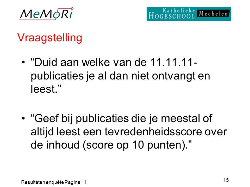 Resultaten enquête Pagina 11 15 Vraagstelling Duid aan welke van de 11.11.11- publicaties je al dan niet ontvangt en leest. Geef bij publicaties die je meestal of altijd leest een tevredenheidsscore over de inhoud (score op 10 punten).