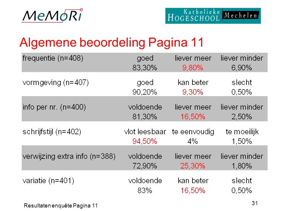 Resultaten enquête Pagina 11 31 Algemene beoordeling Pagina 11