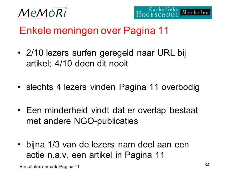 Resultaten enquête Pagina 11 34 Enkele meningen over Pagina 11 2/10 lezers surfen geregeld naar URL bij artikel; 4/10 doen dit nooit slechts 4 lezers