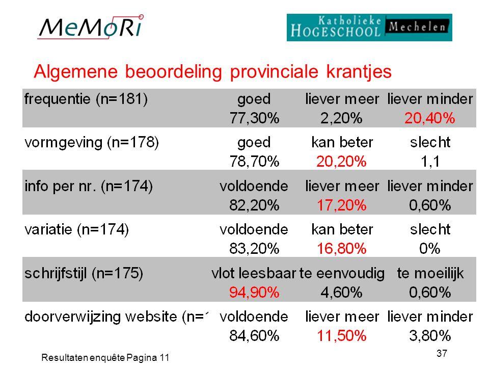 Resultaten enquête Pagina 11 37 Algemene beoordeling provinciale krantjes