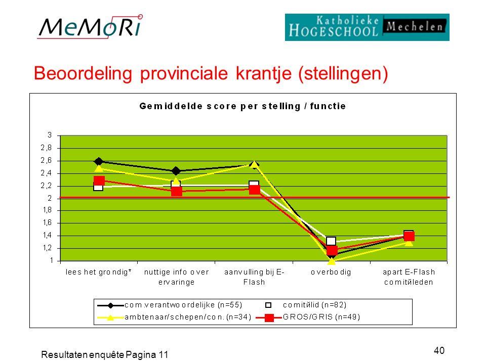 Resultaten enquête Pagina 11 40 Beoordeling provinciale krantje (stellingen)