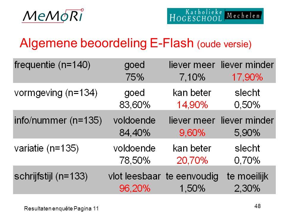 Resultaten enquête Pagina 11 48 Algemene beoordeling E-Flash (oude versie)