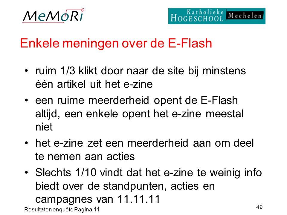 Resultaten enquête Pagina 11 49 Enkele meningen over de E-Flash ruim 1/3 klikt door naar de site bij minstens één artikel uit het e-zine een ruime meerderheid opent de E-Flash altijd, een enkele opent het e-zine meestal niet het e-zine zet een meerderheid aan om deel te nemen aan acties Slechts 1/10 vindt dat het e-zine te weinig info biedt over de standpunten, acties en campagnes van 11.11.11
