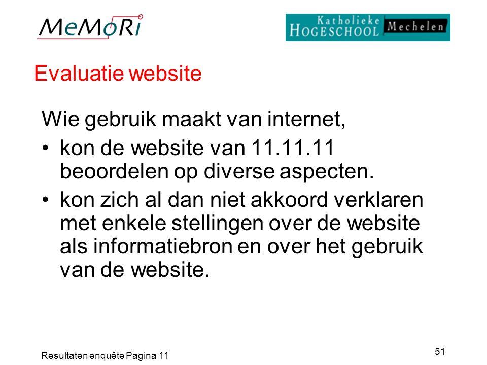Resultaten enquête Pagina 11 51 Evaluatie website Wie gebruik maakt van internet, kon de website van 11.11.11 beoordelen op diverse aspecten. kon zich