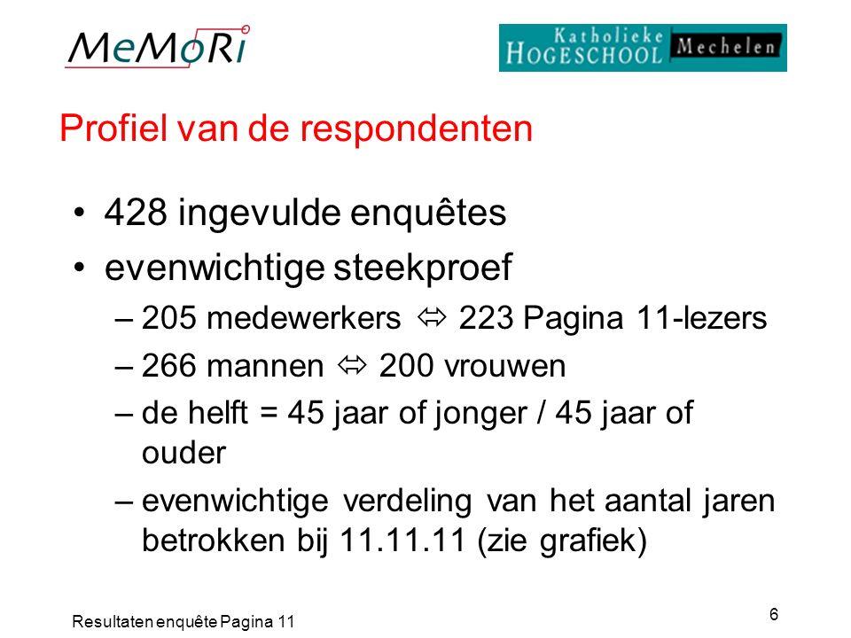 Resultaten enquête Pagina 11 7 Aantal jaren betrokken bij 11.11.11