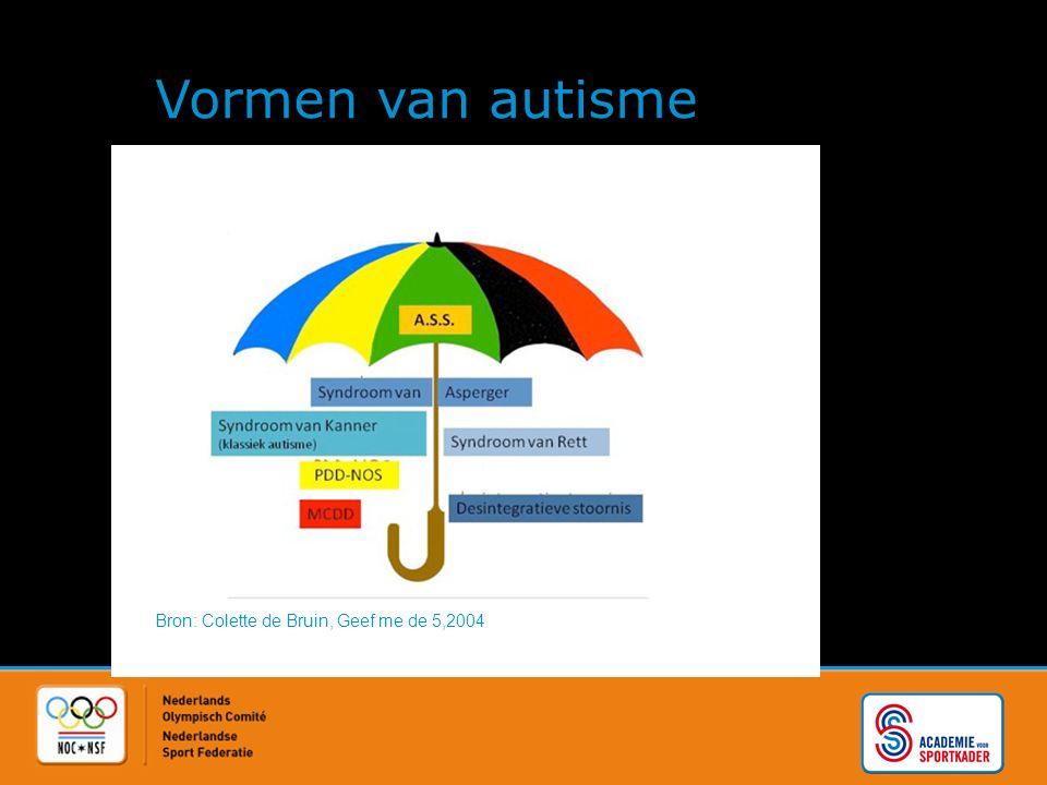Vormen van autisme Bron: Colette de Bruin, Geef me de 5,2004