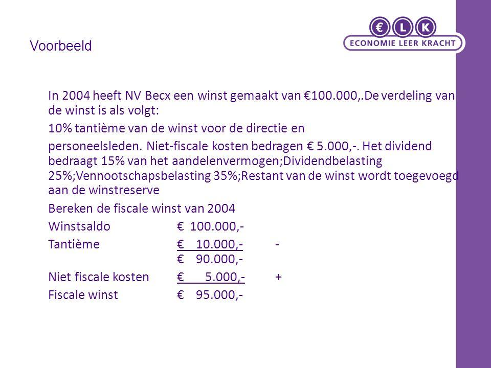 Voorbeeld In 2004 heeft NV Becx een winst gemaakt van €100.000,.De verdeling van de winst is als volgt: 10% tantième van de winst voor de directie en personeelsleden.
